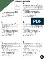 [Worksheet] Graf Fungsi - Kuadratik
