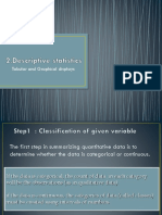 2 Summarising Data