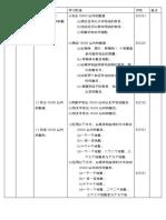 RPT Matematik Thn 3 SJKC 2013.docx