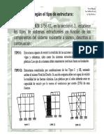 Clasificazcion de Las Estructuras