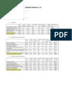Escala NCFAS G+R.docx
