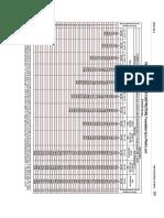 PWD-2018 Per Sqm Rate