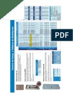 Brochure de Centro de Carga (Panel de Paralelismo)