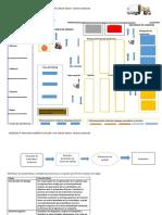 Evidencia-4 Diseño de Un Centro de Distribucion