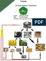 Tugas Pertanian Terpadu 1