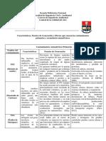 Contaminates_primario y Secundario