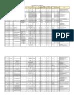 Convocatorias Publicas 4T2014
