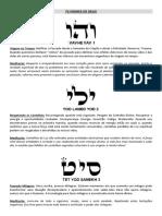 7 1 Reiki s Simbolos