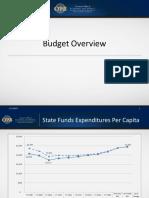 Georgia budget Per Capita Spending trend