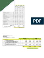 Cuadros Comparativos de Costo