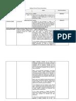 normas_cougaguatemala.pdf
