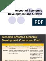Concept of Economic Development (1)
