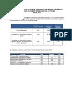 indicadoresegresadosdic2011.pdf