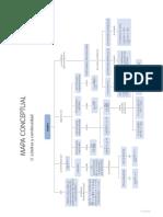 39972077-Mapa-Conceptual-de-Limites-y-ad.pdf