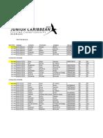 Time Trial Start List Bermuda August 10 2018