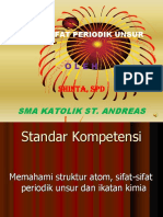 sifat-sifat periodik unsur.ppt