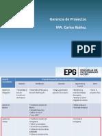 7. Definición y secuencia de actividades.pdf