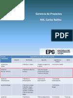 10. Planeamiento Org. Eq.pdf