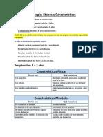 Pedagogía - Etapas y Características