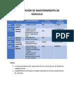 Planificacion de Mantenimiento de Vehiculo