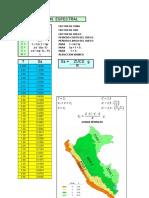 Espectro Para Escalar Registros Sismicos Cordova