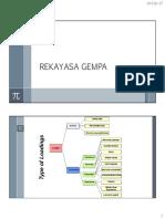 REKAYASA GEMPA_2.pdf