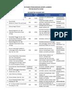 DAFTAR POSKO PENGUNGSIAN GEMPA LOMBOK UPDATED.pdf