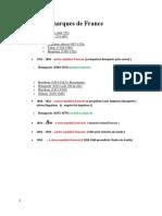 Tabel Dinastii Franta