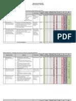 Promes 2 Ipa Kelas 9 2017-2018 Ros