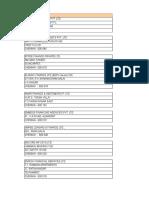Finance Companies List in Chennai