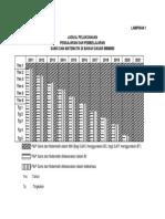 jadual pelaksanaan mbmmbi.pdf