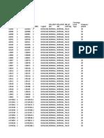 PCI Audit