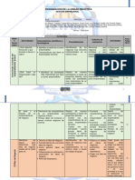 Programación de La Unidad Didáctica Gestion Empresarial Cetpro - Final (2)