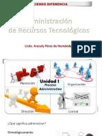 Proceso Admnistrativo ARTE Clase Unidad 1-1