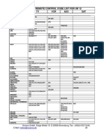 23301_UR12_code_list2.0.pdf
