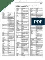lista-kodova-logitv-ir-rf.pdf