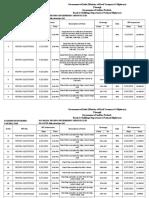 Total RFI Status