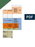 GPFI-F-018_Planeacion_Pedagógica_Programacion de Sw - 17-04 (5)