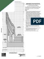 Micrologic Setup Guide
