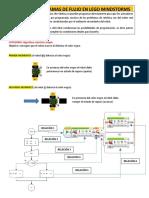Diagramas de Flujo y Lego Mindstorms1