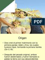 2Desarrollo y Dinámica Familiar (1).ppt
