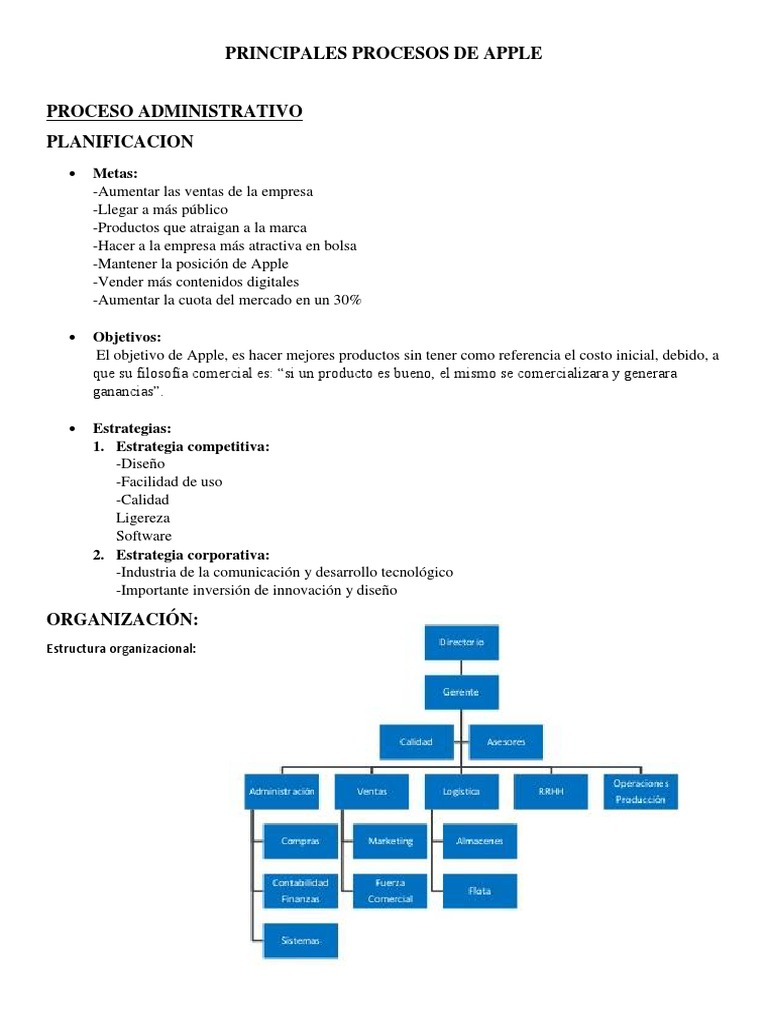 Proceso Administrativo 1 Apple Inc Marketing