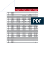 standard steel gauge.pdf