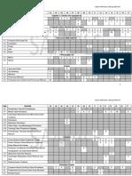Analisis SPM 2003 Hingga 2017 K2