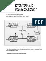 7c Sistemas de Iniciación en blanco.pdf