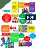 Diapositiva de Teoría de La Educación 2018 [Autoguardado]