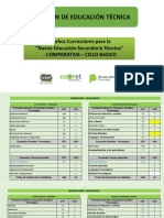 Presentacion Comparativa Basico
