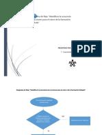 Diagrama de Flujo Curso Virtual