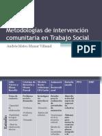 Metodologías de intervención comunitaria en Trabajo Social.pptx
