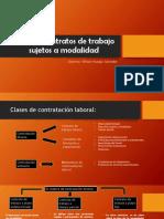 Tipos de contratos de trabajo sujetos a modalidad.pptx